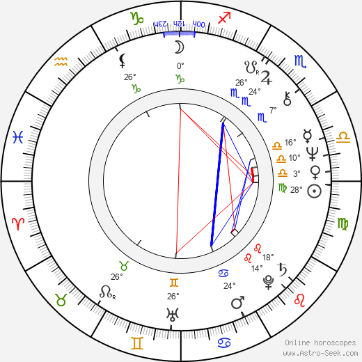 Leena Kokko birth chart, biography, wikipedia 2018, 2019