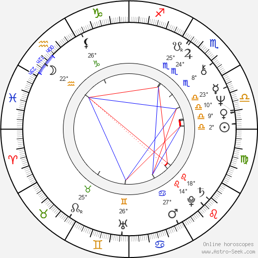 Lucius Allen birth chart, biography, wikipedia 2020, 2021