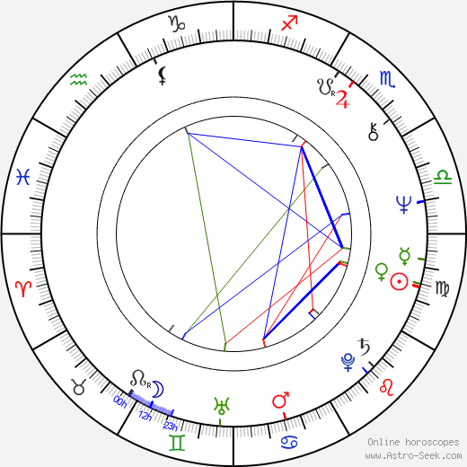 Луиджи Коцци Luigi Cozzi день рождения гороскоп, Luigi Cozzi Натальная карта онлайн