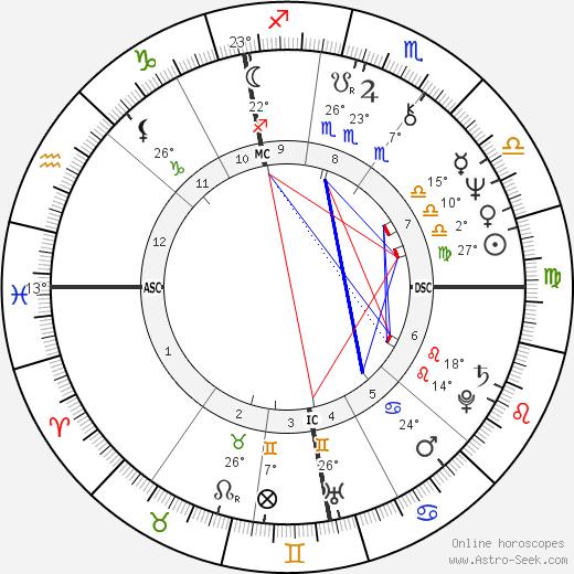 Martha Jones tema natale, biography, Biografia da Wikipedia 2020, 2021