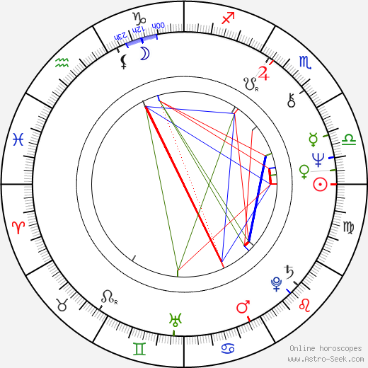 Mary Kay Place tema natale, oroscopo, Mary Kay Place oroscopi gratuiti, astrologia