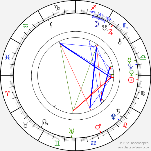 Salvatore Maira tema natale, oroscopo, Salvatore Maira oroscopi gratuiti, astrologia