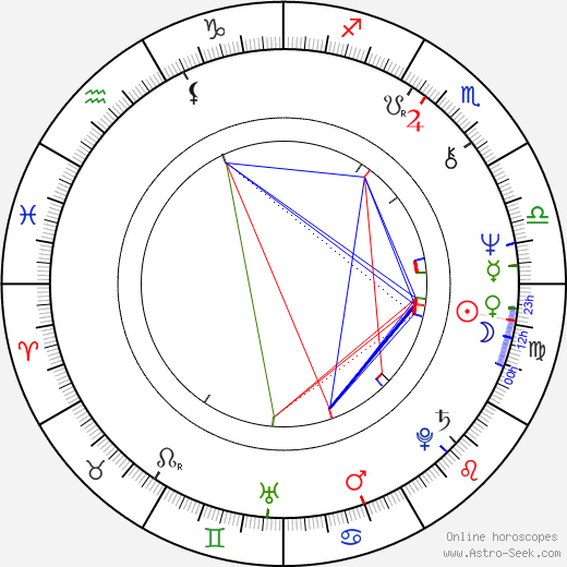 Sam Neill astro natal birth chart, Sam Neill horoscope, astrology