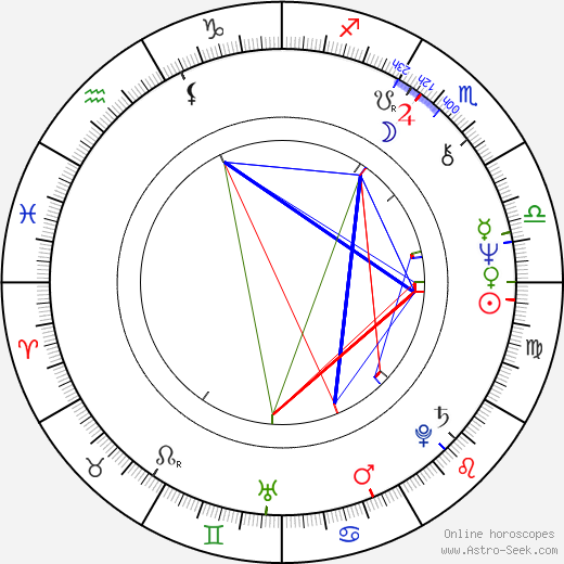 Tuija Piepponen astro natal birth chart, Tuija Piepponen horoscope, astrology