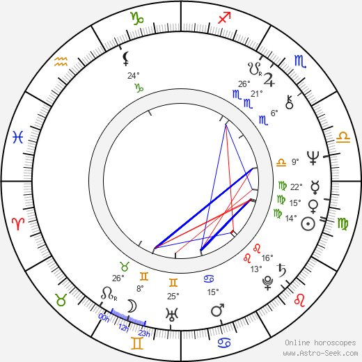 William Utay birth chart, biography, wikipedia 2018, 2019