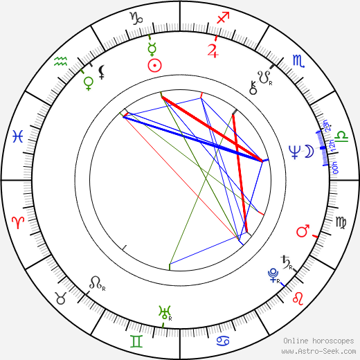 Alfred Williams birth chart, Alfred Williams astro natal horoscope, astrology