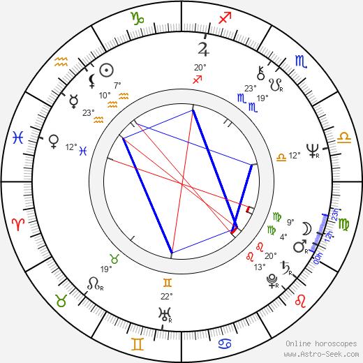 Charles Taylor birth chart, biography, wikipedia 2018, 2019