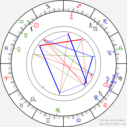 Charles Taylor astro natal birth chart, Charles Taylor horoscope, astrology