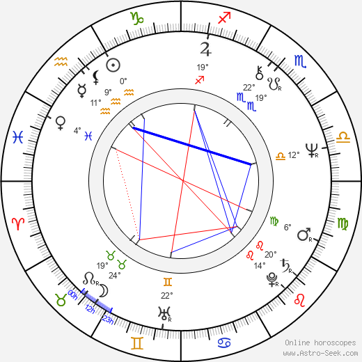 Dale Swann birth chart, biography, wikipedia 2020, 2021