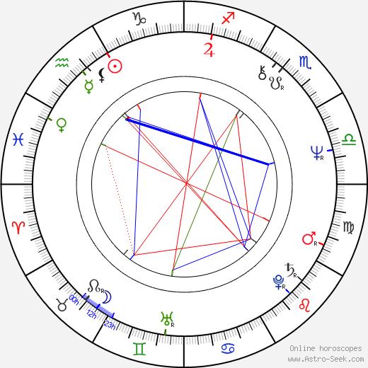 Dale Swann birth chart, Dale Swann astro natal horoscope, astrology