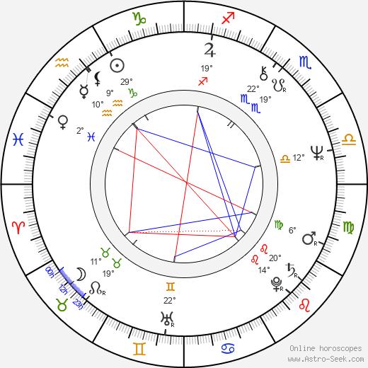 Geno Silva birth chart, biography, wikipedia 2020, 2021