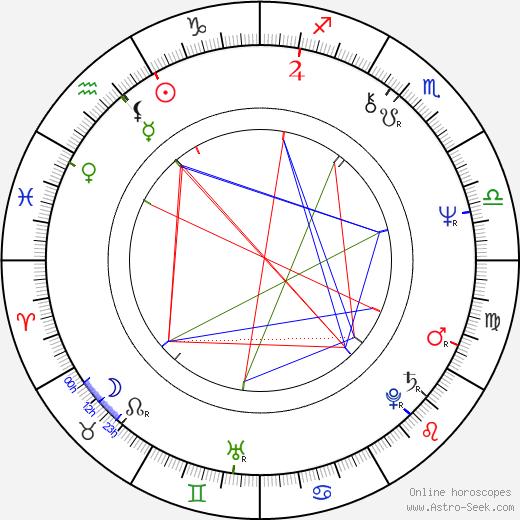 Geno Silva birth chart, Geno Silva astro natal horoscope, astrology