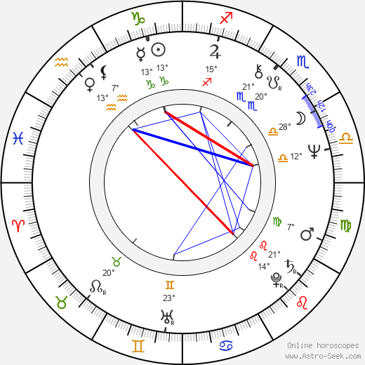 Ingrid Greer birth chart, biography, wikipedia 2018, 2019