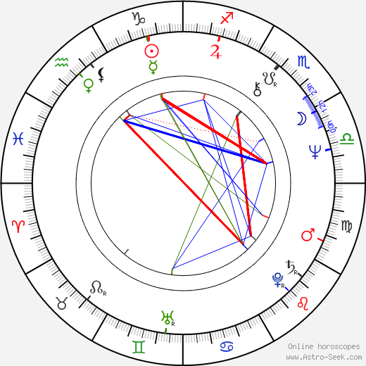 Ingrid Greer astro natal birth chart, Ingrid Greer horoscope, astrology