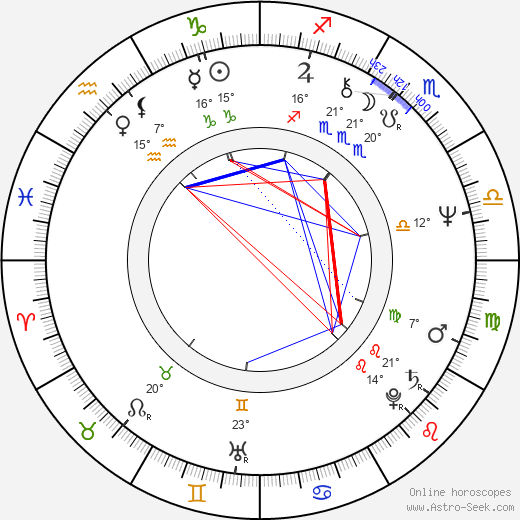 Jan Fares birth chart, biography, wikipedia 2020, 2021