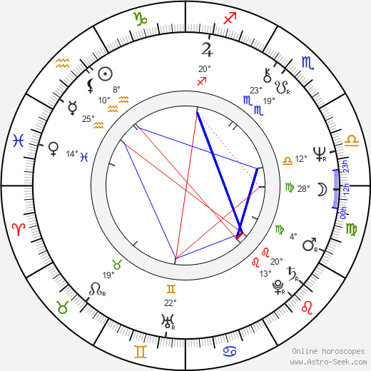 Marc Singer birth chart, biography, wikipedia 2019, 2020