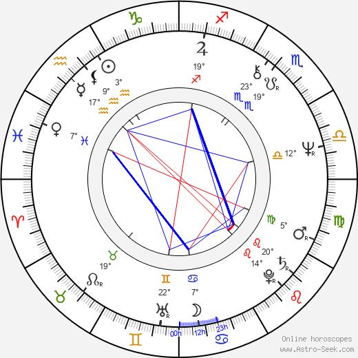 Michael Des Barres birth chart, biography, wikipedia 2019, 2020