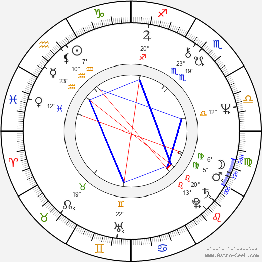 Mikhail Baryshnikov birth chart, biography, wikipedia 2019, 2020