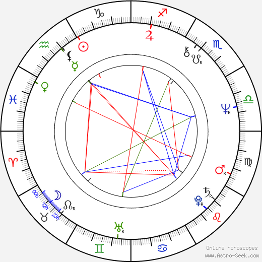 Nigel Williams birth chart, Nigel Williams astro natal horoscope, astrology