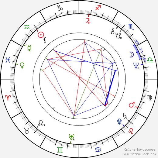 Paul Jabara день рождения гороскоп, Paul Jabara Натальная карта онлайн