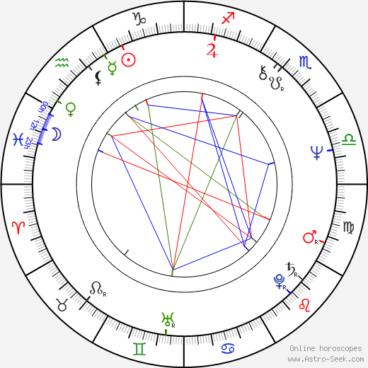 Ronnie Österberg astro natal birth chart, Ronnie Österberg horoscope, astrology