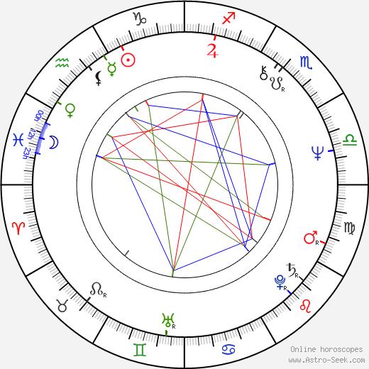 Ronnie Van Zant tema natale, oroscopo, Ronnie Van Zant oroscopi gratuiti, astrologia