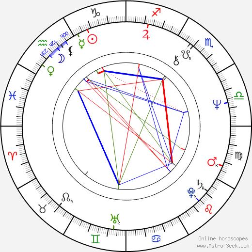 Shinji Sômai tema natale, oroscopo, Shinji Sômai oroscopi gratuiti, astrologia