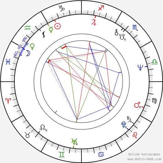T Bone Burnett astro natal birth chart, T Bone Burnett horoscope, astrology