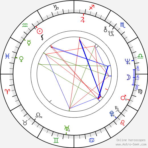 Wade Popwell astro natal birth chart, Wade Popwell horoscope, astrology