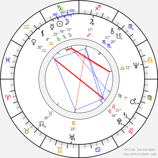 William Sanderson birth chart, biography, wikipedia 2019, 2020