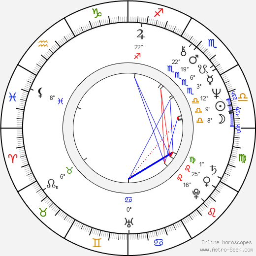 Avery Brooks birth chart, biography, wikipedia 2019, 2020