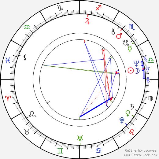 Avery Brooks astro natal birth chart, Avery Brooks horoscope, astrology