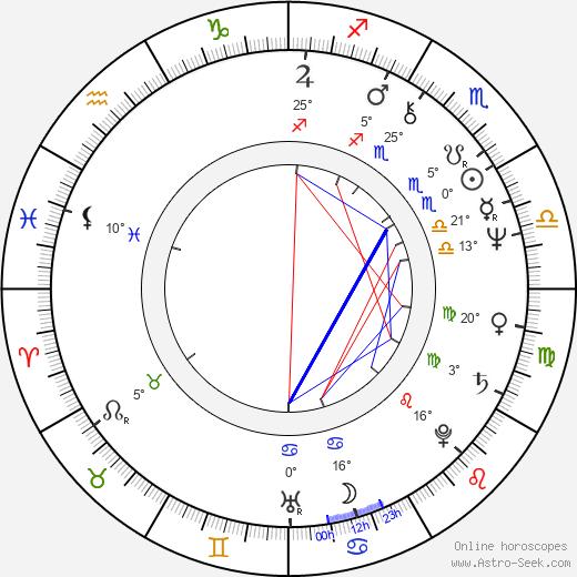 Bernard Soulage Birth Chart Horoscope, Date of Birth, Astro