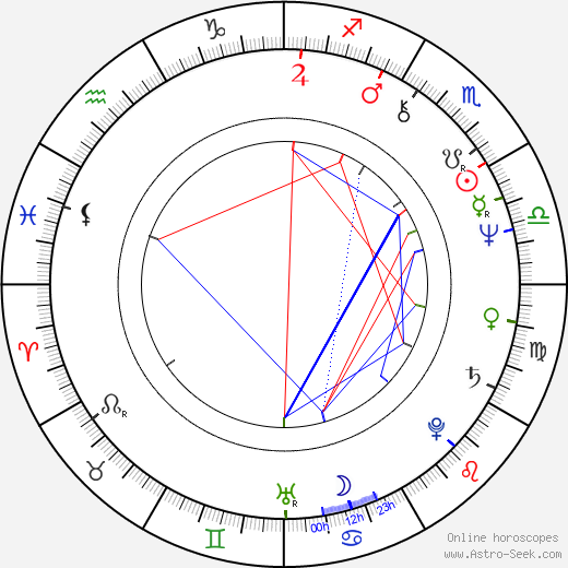 Bernard Soulage Astro Natal Birth Chart Horoscope Astrology