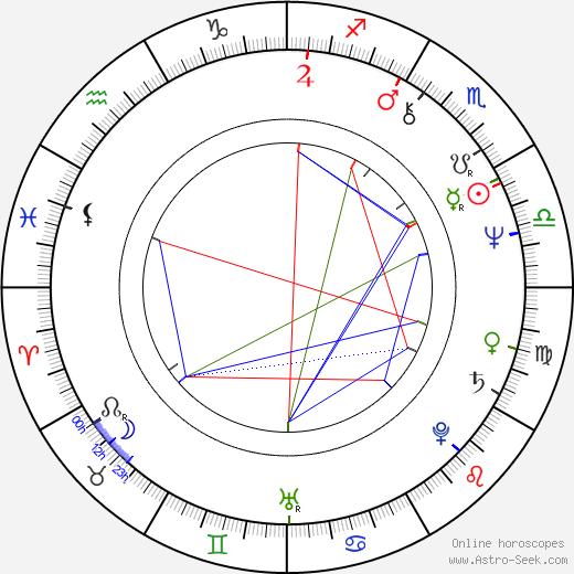 Carmen Fraga Estévez birth chart, Carmen Fraga Estévez astro natal horoscope, astrology
