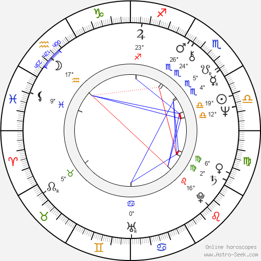 Catherine Jourdan birth chart, biography, wikipedia 2019, 2020