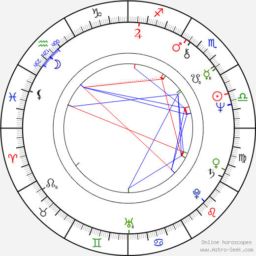Catherine Jourdan astro natal birth chart, Catherine Jourdan horoscope, astrology