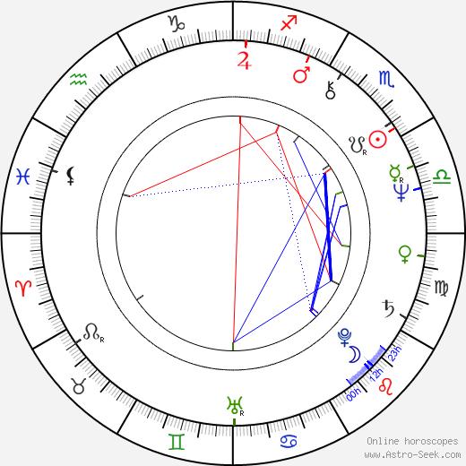 Dominique Garny tema natale, oroscopo, Dominique Garny oroscopi gratuiti, astrologia