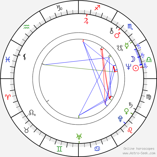Gisela Schneeberger birth chart, Gisela Schneeberger astro natal horoscope, astrology