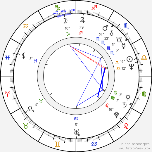 Jackson Browne birth chart, biography, wikipedia 2018, 2019