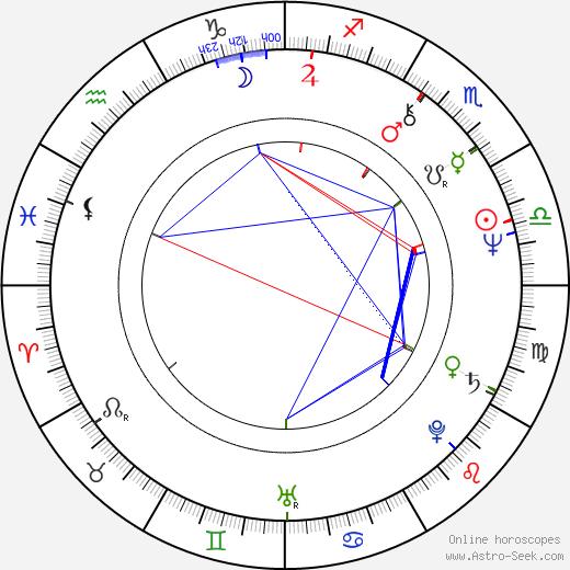 Jackson Browne astro natal birth chart, Jackson Browne horoscope, astrology