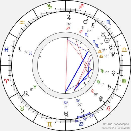 James Whitmore Jr. birth chart, biography, wikipedia 2018, 2019