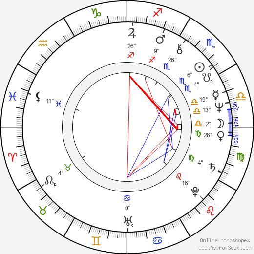 Kate Jackson birth chart, biography, wikipedia 2018, 2019