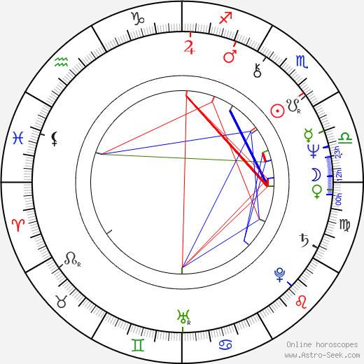 Kate Jackson astro natal birth chart, Kate Jackson horoscope, astrology