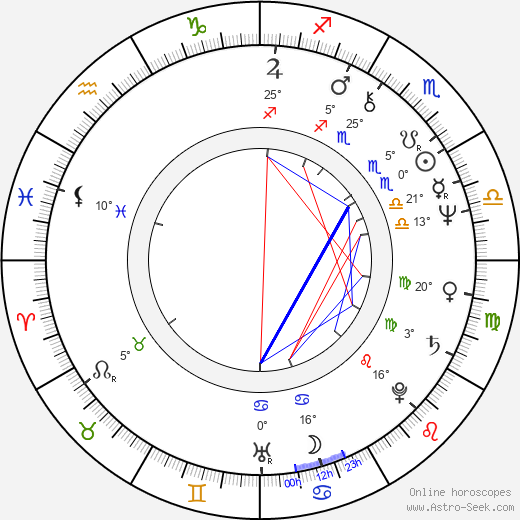 Marek Siudym birth chart, biography, wikipedia 2019, 2020