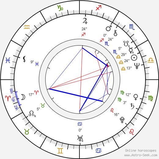 Margot Kidder birth chart, biography, wikipedia 2018, 2019