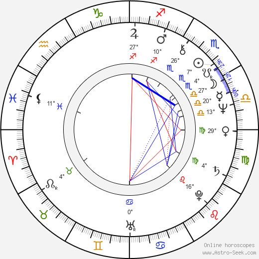 Michael Kitchen birth chart, biography, wikipedia 2020, 2021