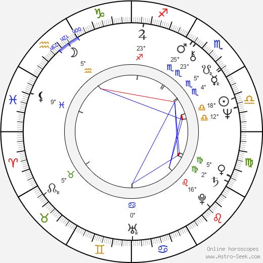 Ninetto Davoli birth chart, biography, wikipedia 2020, 2021
