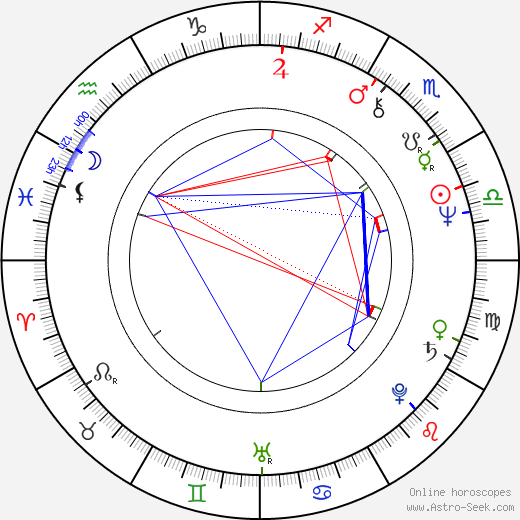 Pete Spencer tema natale, oroscopo, Pete Spencer oroscopi gratuiti, astrologia