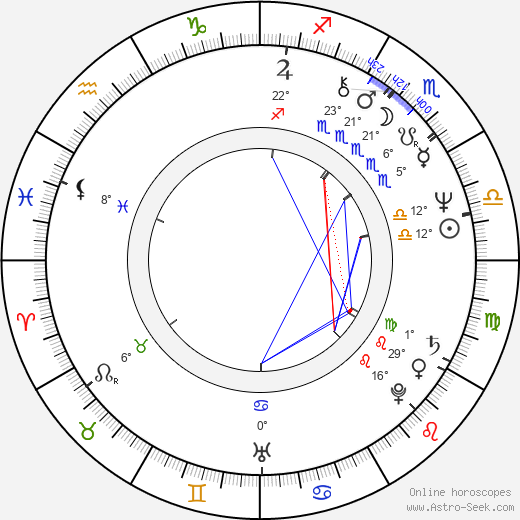 Sal Viscuso birth chart, biography, wikipedia 2020, 2021